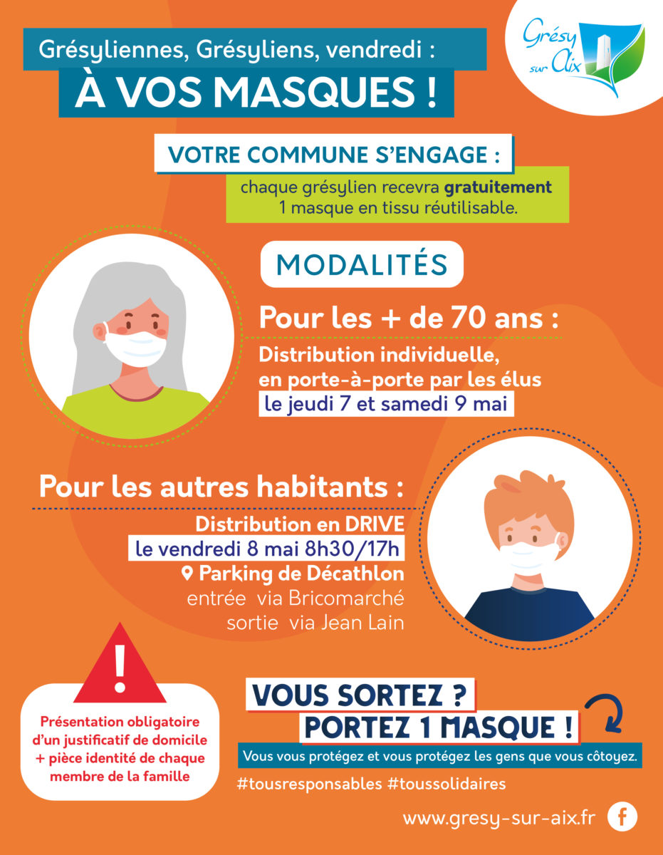 Distribution des masques de protection