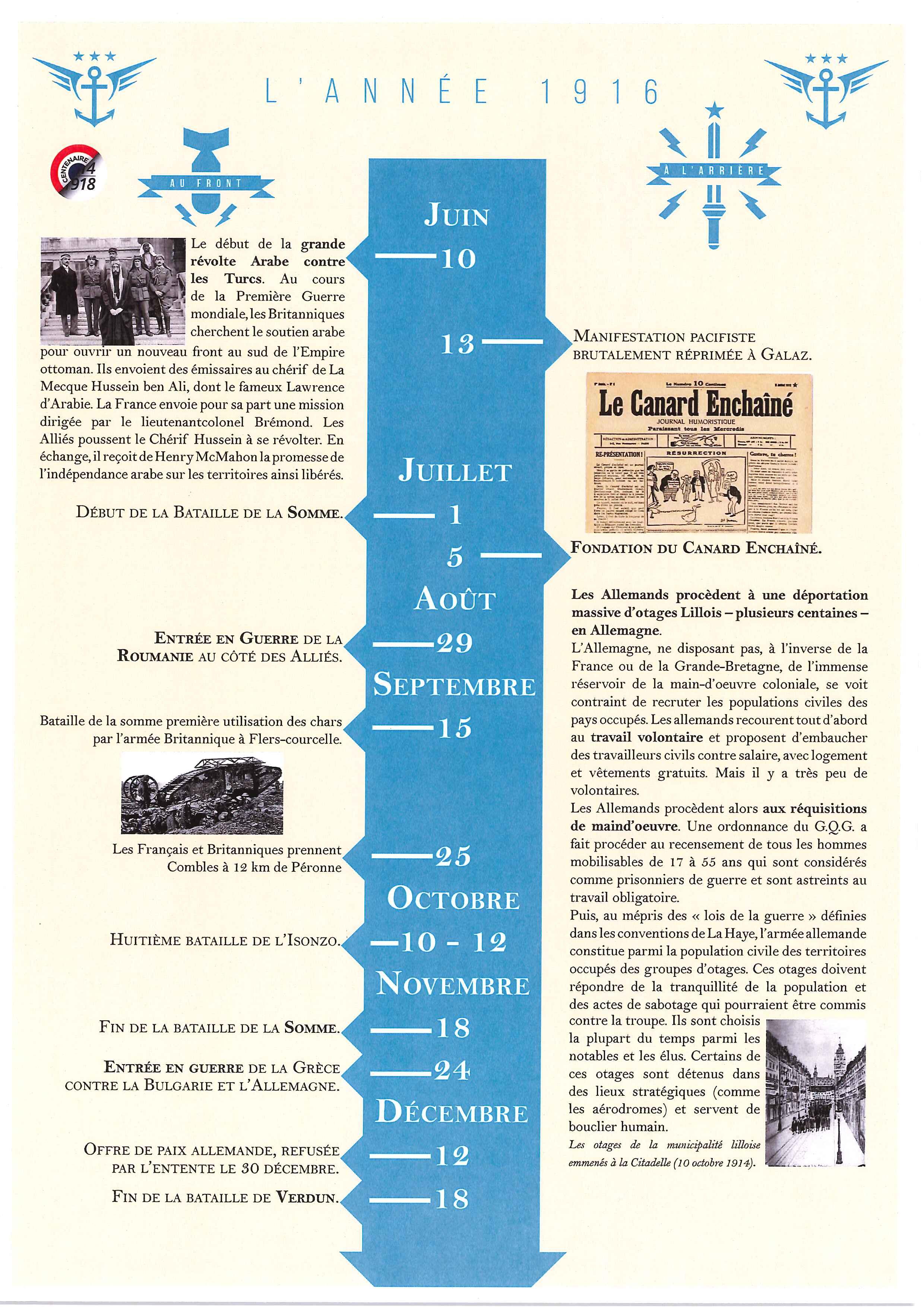 Juin à décembre 1915