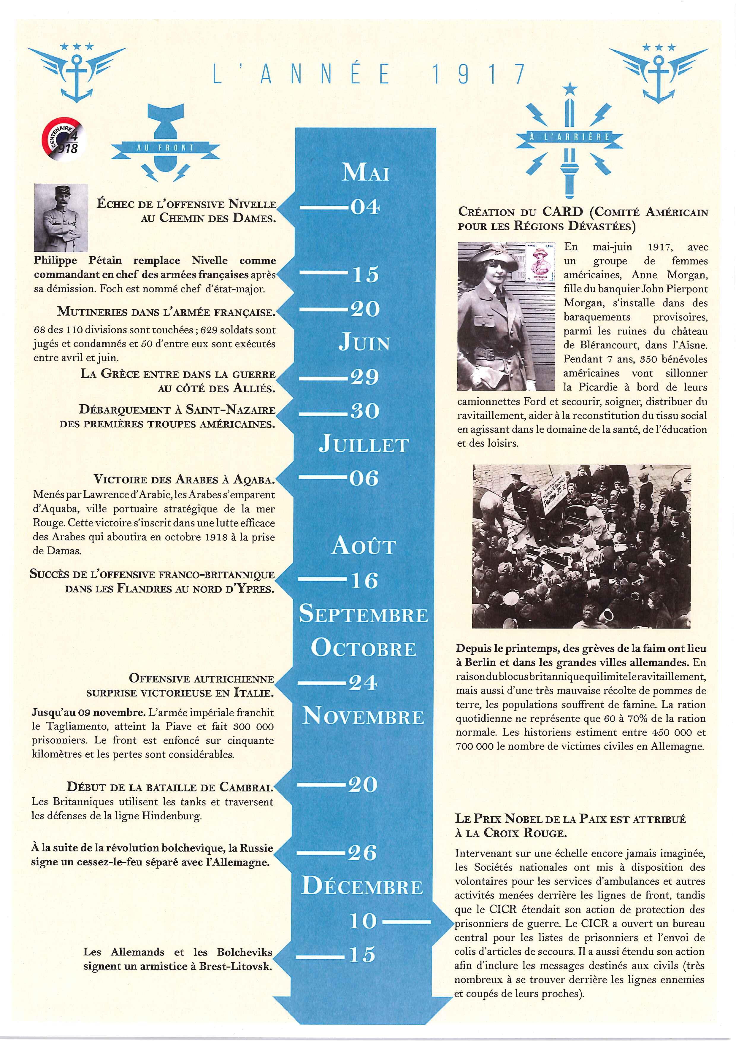 Mai à décembre 1917