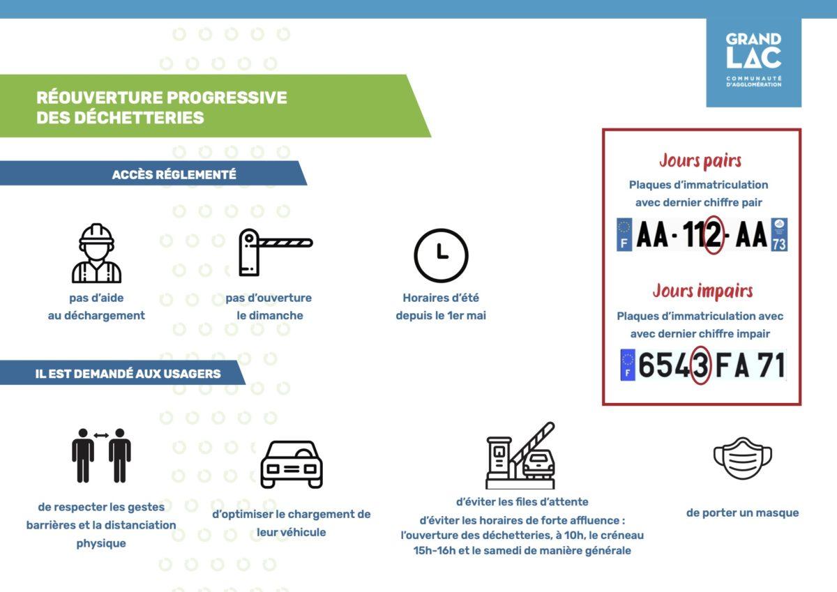 DÉCHÈTERIE : RÉOUVERTURE SANS RDV à partir du 18 MAI